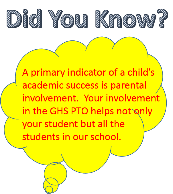 Did You Know? A primary indicator of a child's academic success is parental involvement. Your involvement in the G.H.S. P.T.O. helps not only your student but all the students in our school